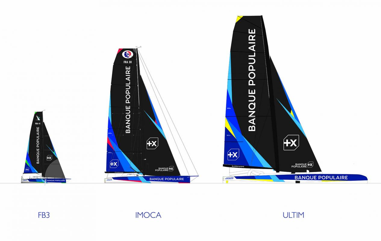 Banque Populaire announces new Ultim, IMOCA & Figaro projects